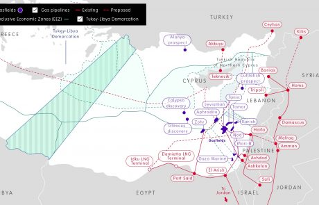 Eastern Mediterranean gas: testing the field